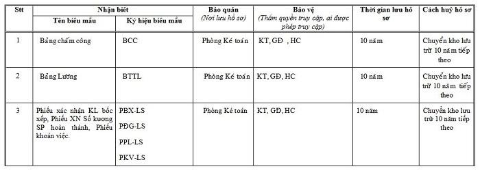 quy-trinh-tinh-luong-2