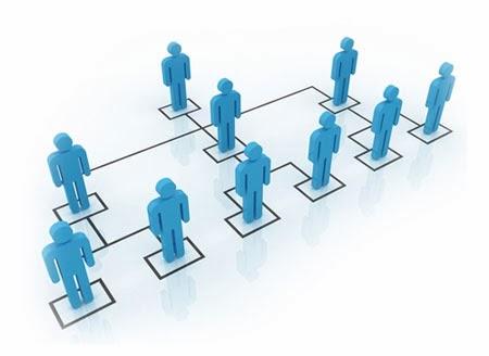 cơ cấu tổ chức ma trận