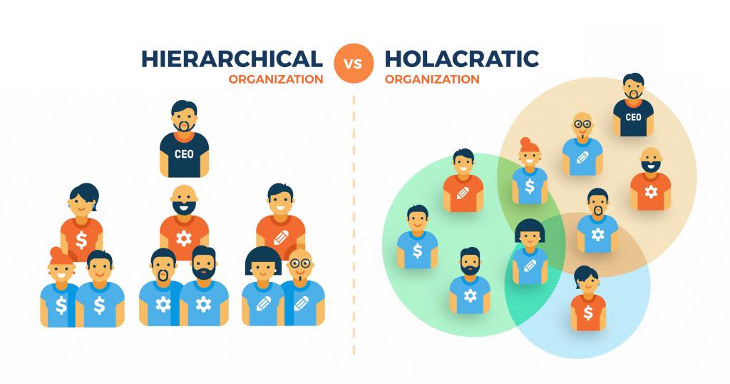 Nhà quản lý có nên áp dụng mô hình Holacracy
