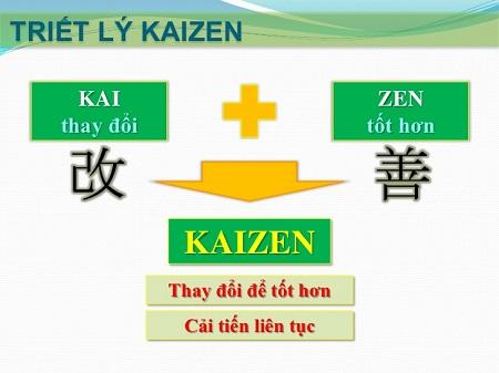 Áp dụng triết lý kaizen trong quản lý doanh nghiệp