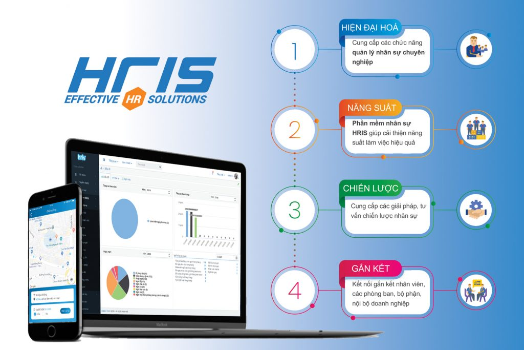 HRIS - Phần mềm quản lý nhân sự tốt nhất 2020